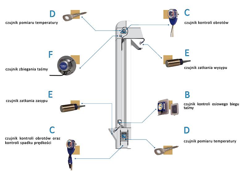 system M-Jet+ schemat ogólny